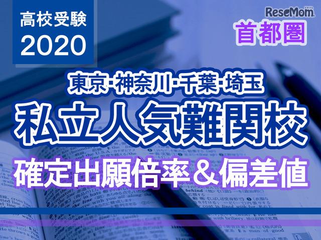 倍率 都内 2021 高校 私立